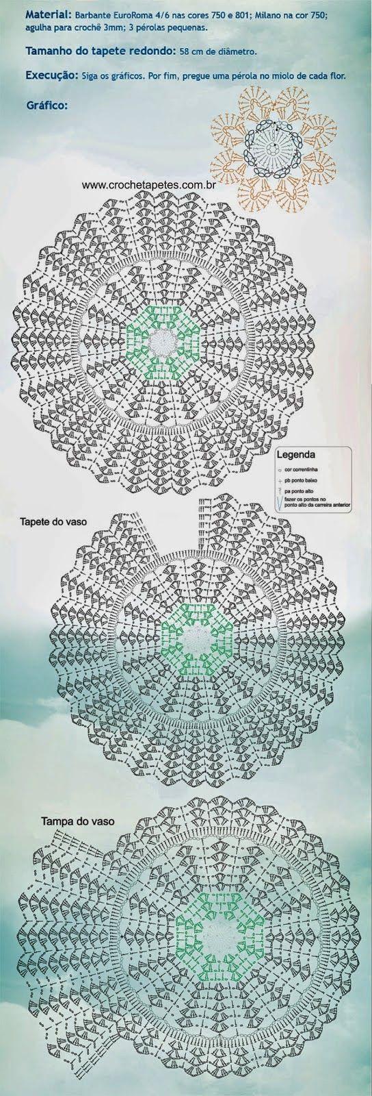 Grfico Ganchillo Pinterest Crochet Patterns And Doilies Oval Doily Diagram Mandala