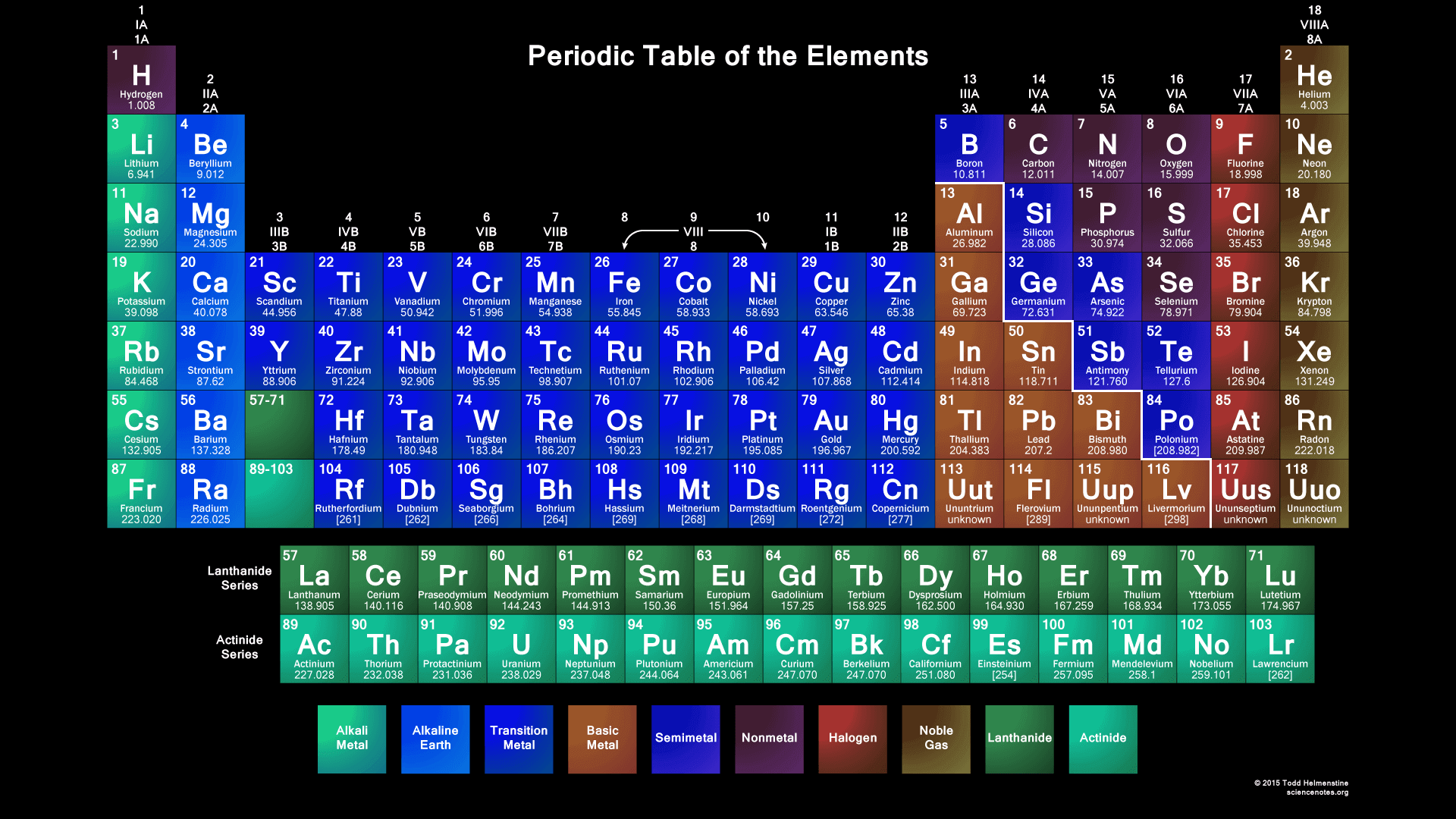 this color periodic table wallpaper contains each elements atomic number symbol name and atomic mass with vividly colored tiles for the element groups - Periodic Table With Atomic Mass In Hd