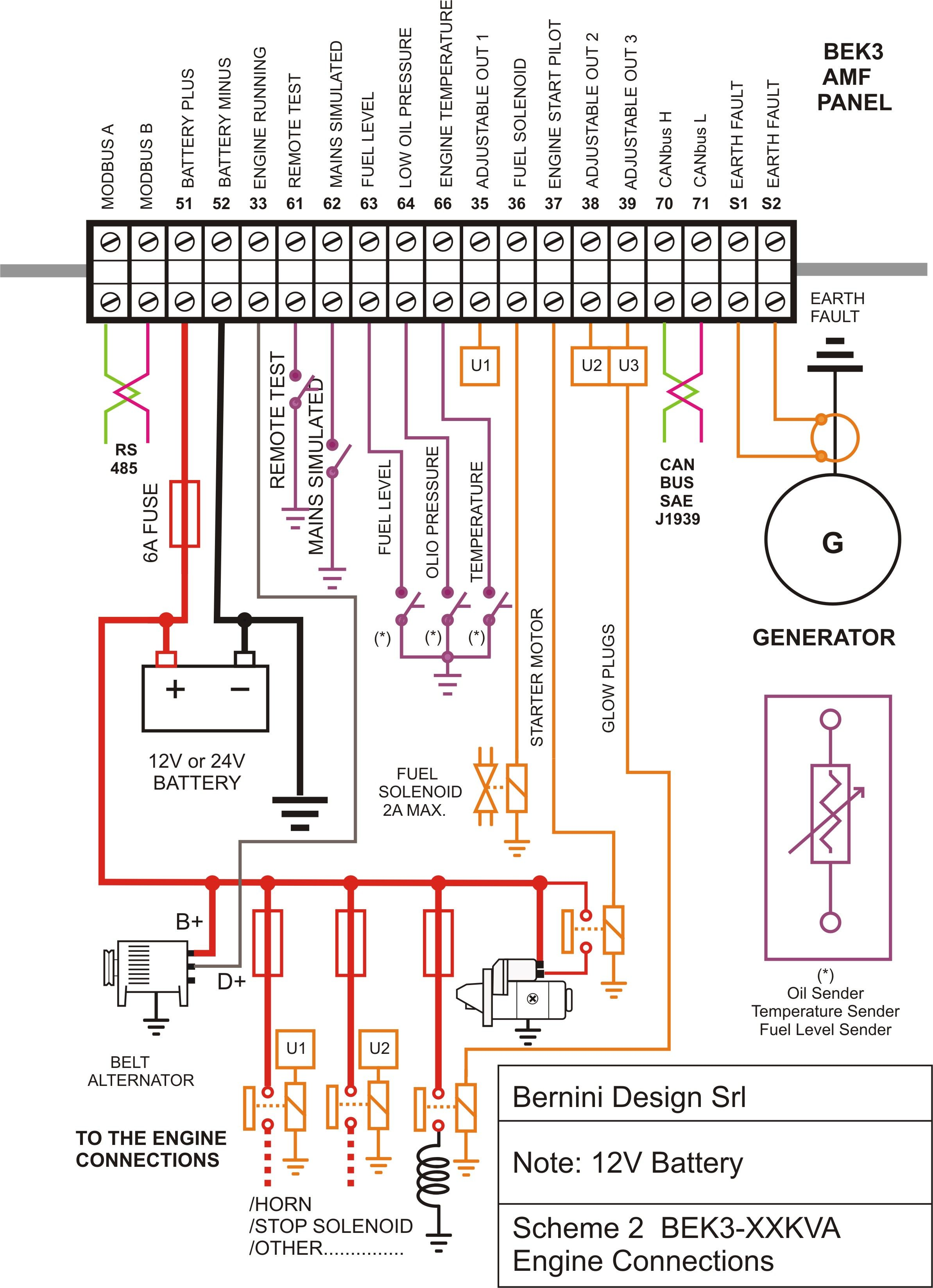 Diesel Generator Control Panel Wiring Diagram Engine Connections Pin