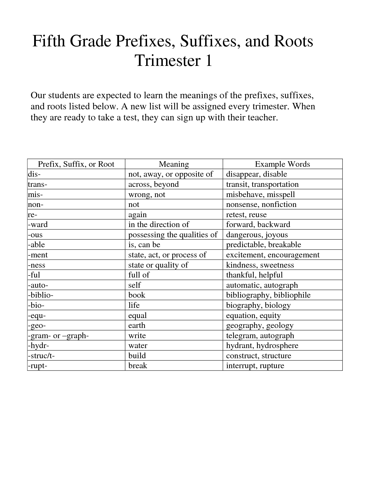 36 Stunning Prefix And Suffix Worksheets Ideas With