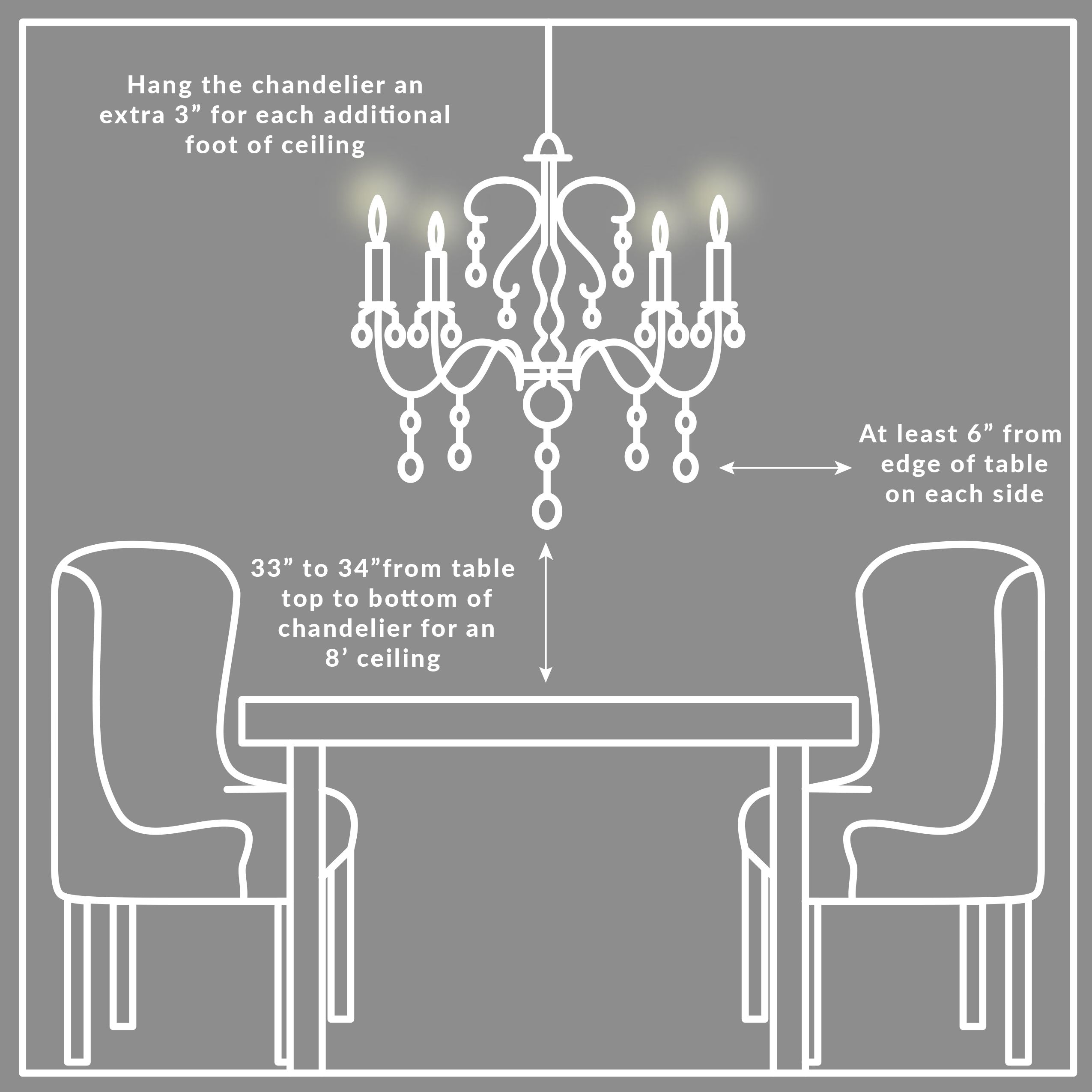 Where To Position Your Chandelier A Table And Chairs From Jonathan Y