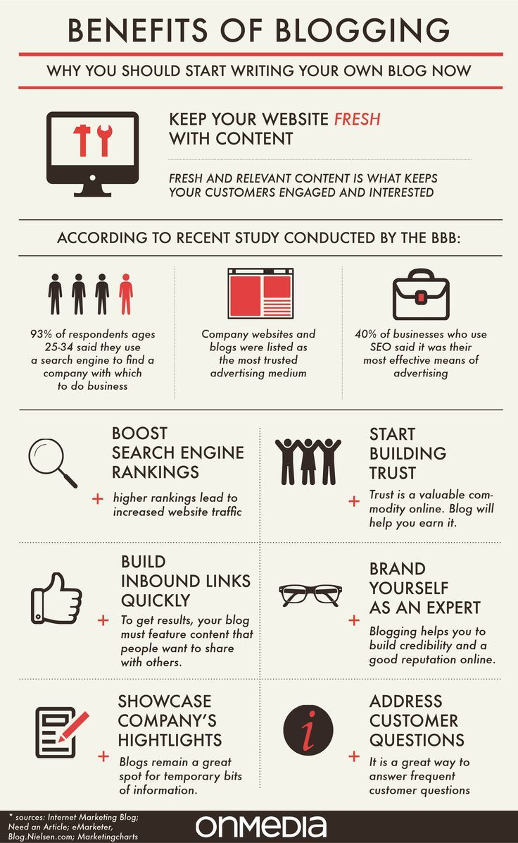 The Benefits of Blogging. #infographic #contentmarketing