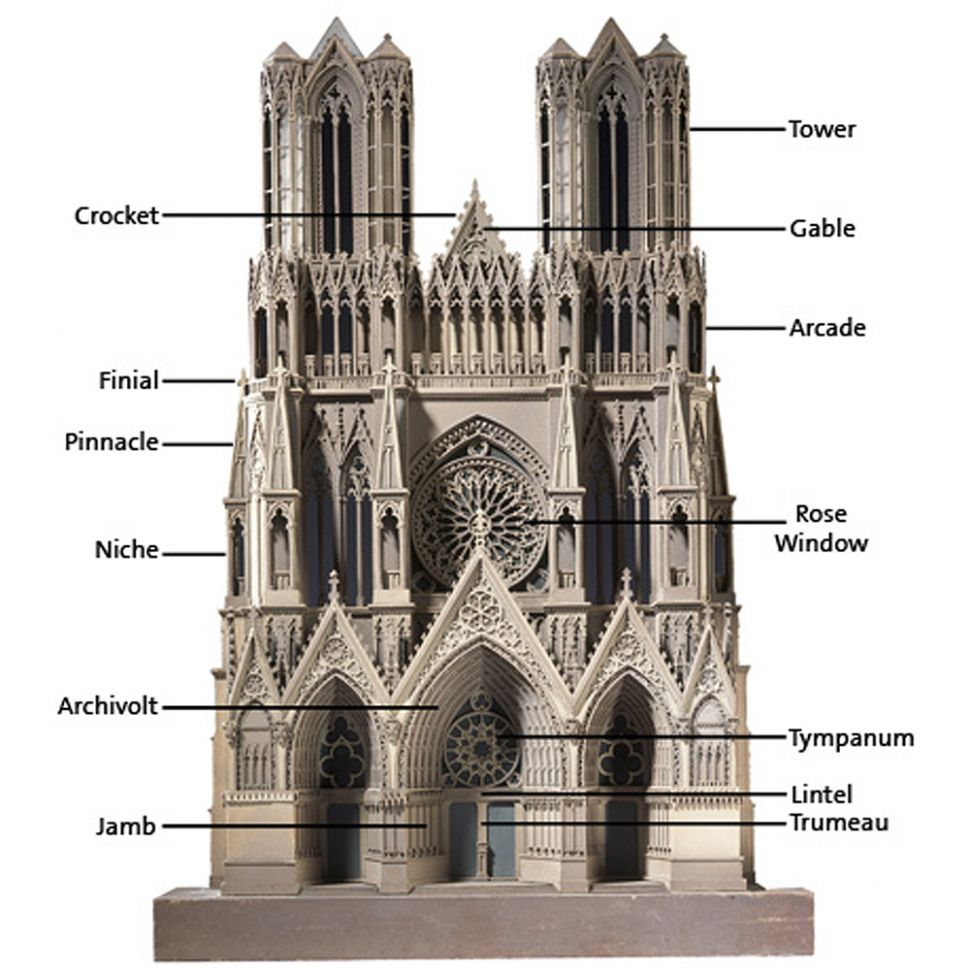 a critical comparison of gothic architecture in Free compare and contrast essay example on ancient roman and greek architecture comparison custom-essaysorg custom essay writing service  essay on ancient roman and greek architecture comparison  critical literary analysis view all (31) types  essay subjects.