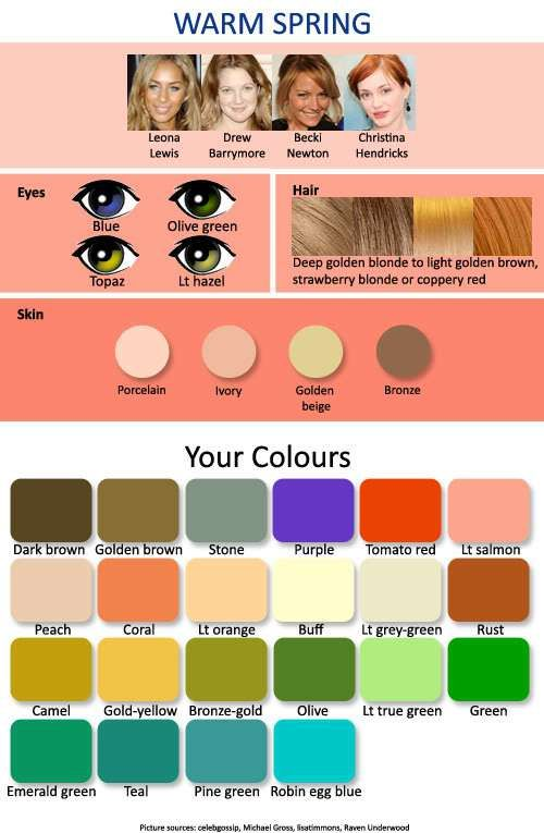 Hair Color Complexion Chart For Women With A Warm Spring Skin Tone Warm Spring Color Palette Warm Spring Colors Which Hair Colour