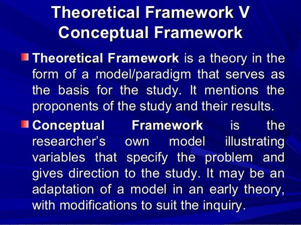 Embedded Dissertation Motivation Conceptual Framework Difference Thesi And