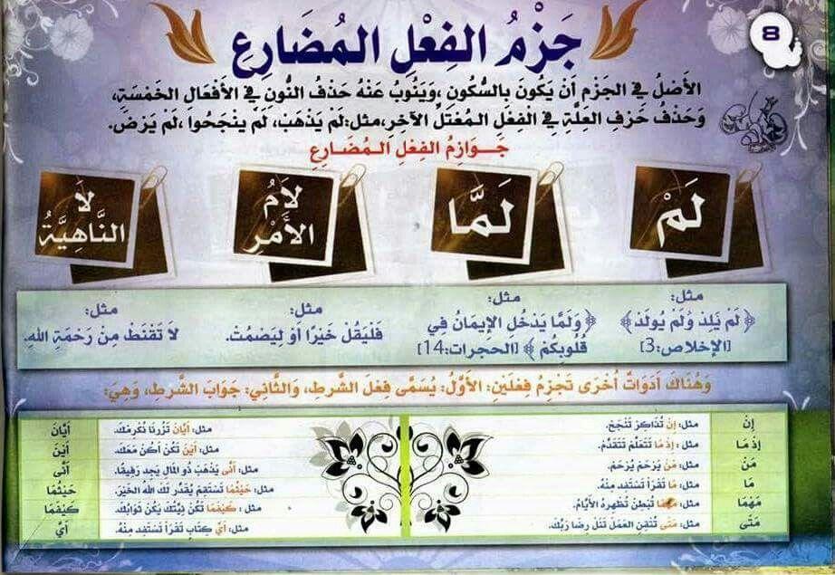 قواعد اللغة العربية للمبتدئين جزم الفعل المضارع Arabic Lessons Learn Arabic Language Arabic Language