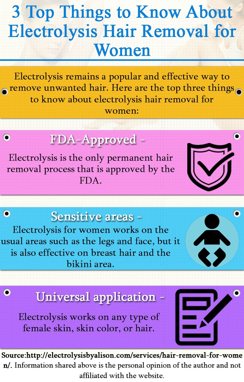 Electrolysis Remains A Popular And Effective Way To Remove Unwanted Hair Source Http Electroly Unwanted Hair Removal Electrolysis Hair Removal Hair Removal