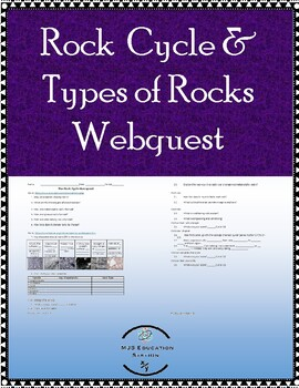 Webquest That Explores The Rock Cycle Includes Rock Cycle Webquest Handout Pdfrock Cycle Webquest Answer Key Pdfrock In 2020 Rock Cycle Webquest Digital Science