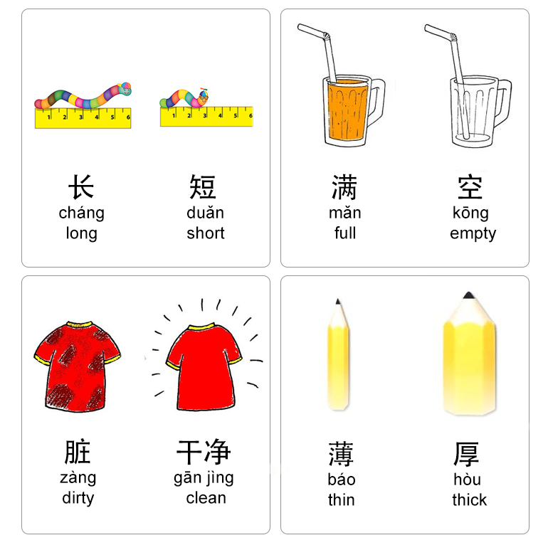 Cantonese Speak, Learn, Listen - Apps on Google Play