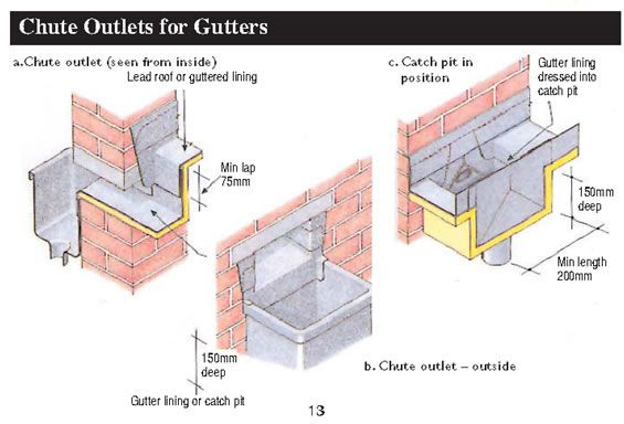 Chute Outlets For Gutters Chimney Roof Detail Lead