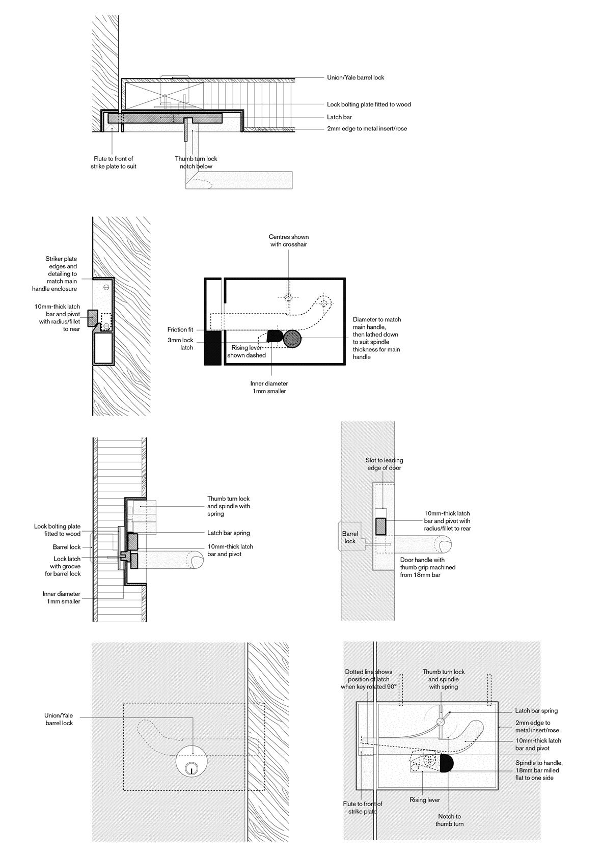 Architects Door Details & A Niche Tool In This Segment Chief ...