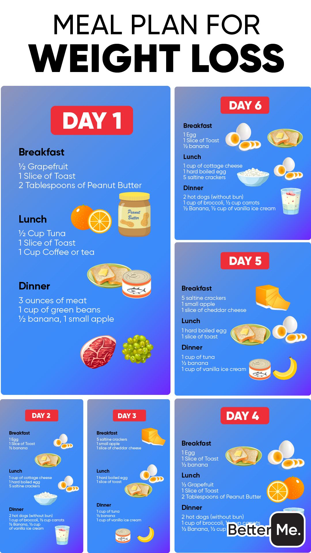 💪🥑Tried all diets and exercises in the world? 😍All