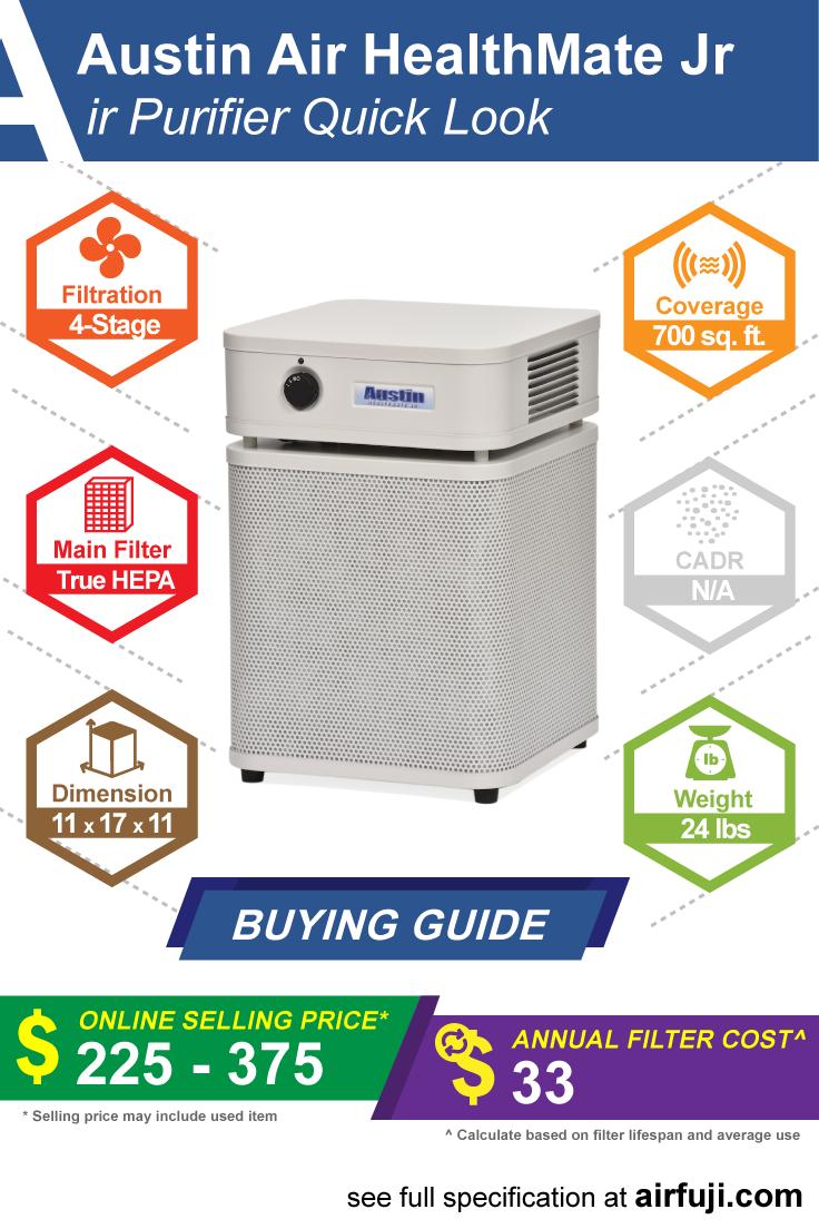 Austin Air HealthMate Jr HM200 review, price guide, filter