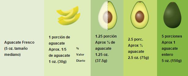¿Cuánto es la porción de #aguacatehass? #consumemashass #órganico  #cosecha #productopaisa #antioquia #aguacate