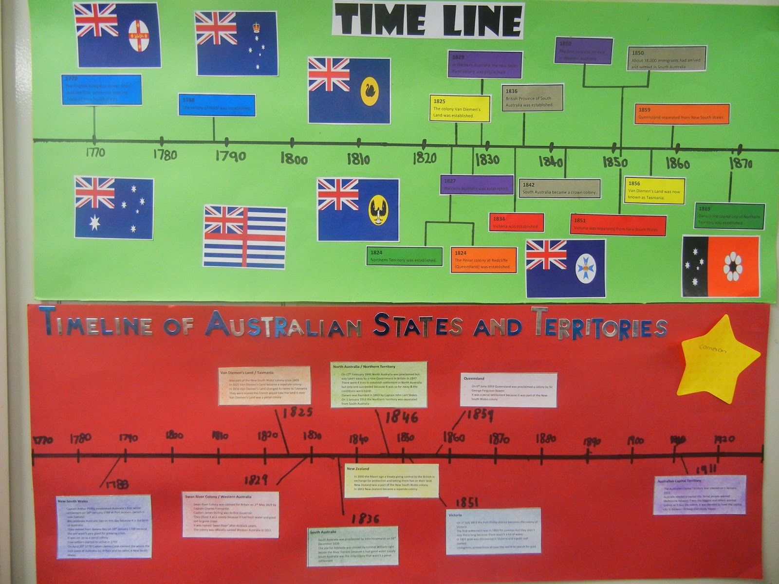 Year 5 Class History Resources
