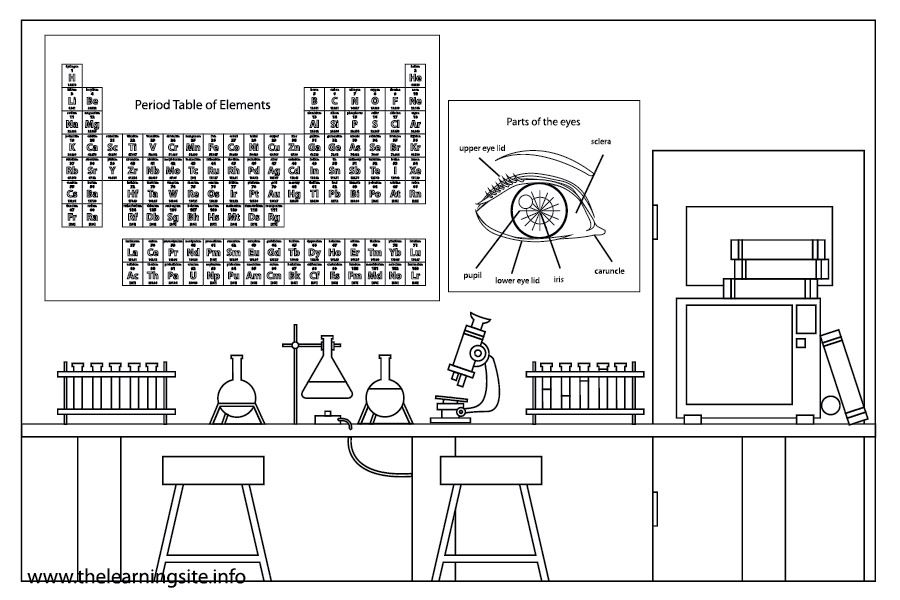 Science coloring pages printable google search newkidz for Science coloring pages to print