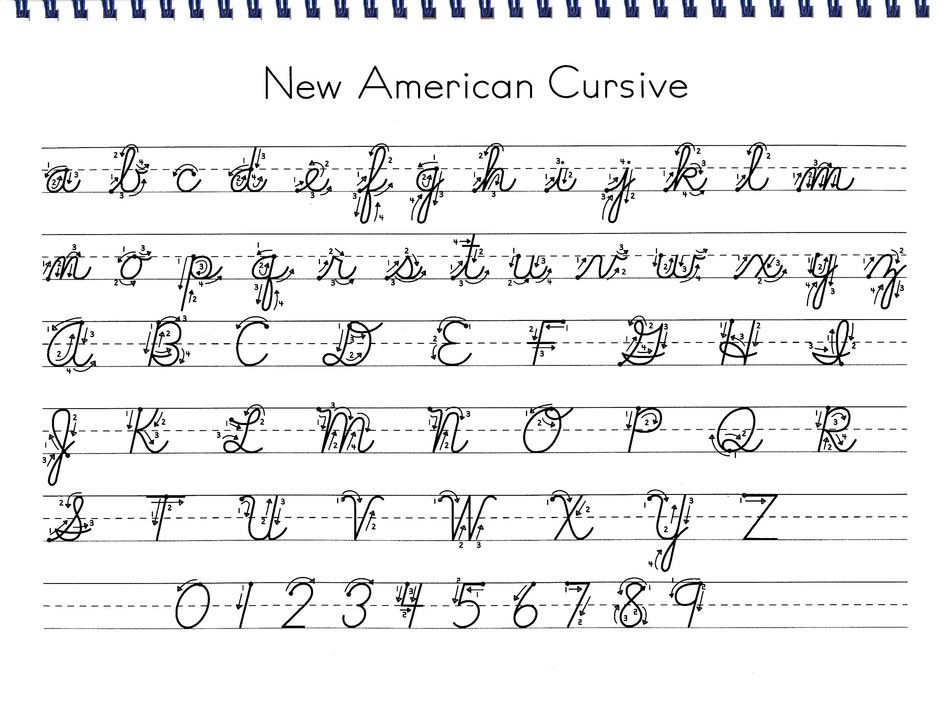 Guide on how to help your child learn to write with a cursive ...
