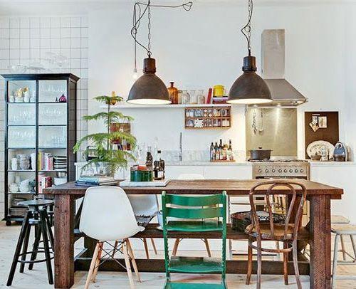 dcoration dintrieur vu sur le site sweet mango style industriel - Decoration Interieur Style Industriel