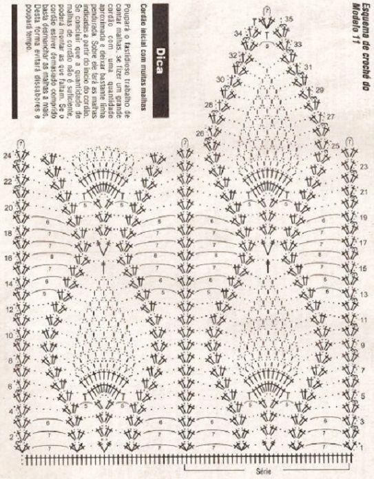 cortina crochet-patron-esquema-otakulandia.es (24) | Alfombras ...