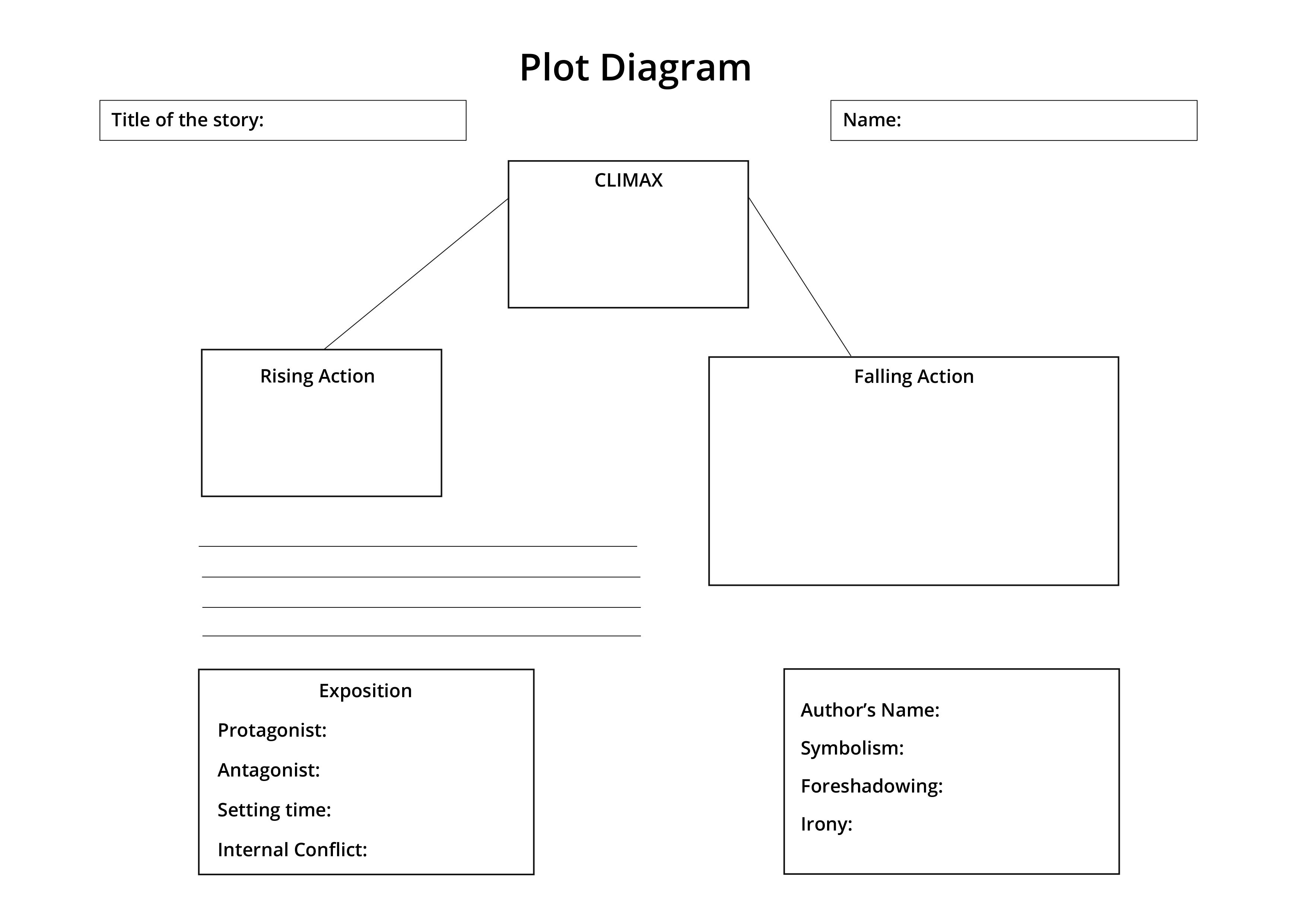 Free Plot Diagram Template Download Pdf Word Doc Apple Mac Pages Plot Diagram Diagram Powerpoint Chart Templates