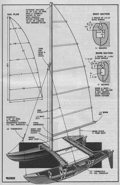 Woodworking catamaran sailboat plans PDF Free Download | Boats | Pinterest | Sailboat plans ...