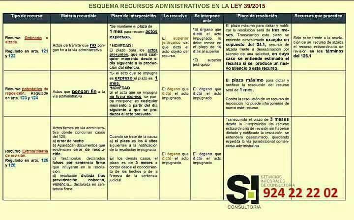 7 Ideas De Derecho Administrativo Derecho Administrativo Administrativas Estudiar Oposiciones