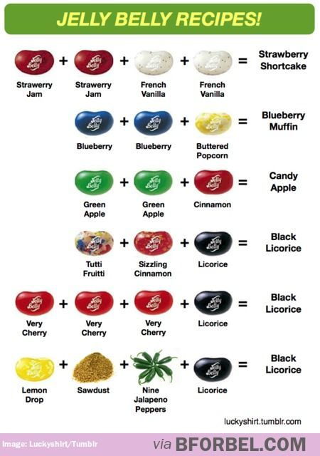 Here are some Jelly Belly combinations that totally work!  Jelly