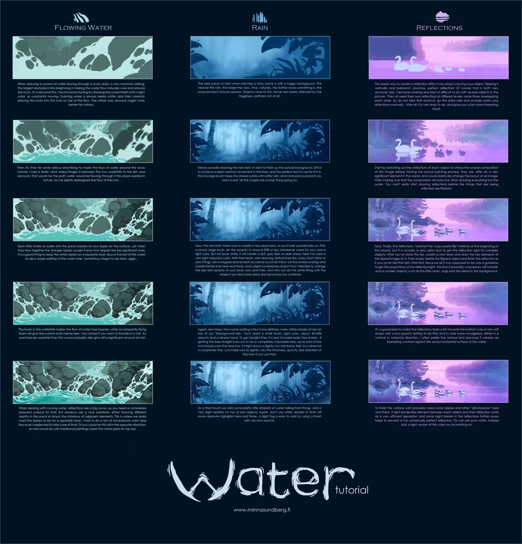Digital painting art show_ ocean water youtube.