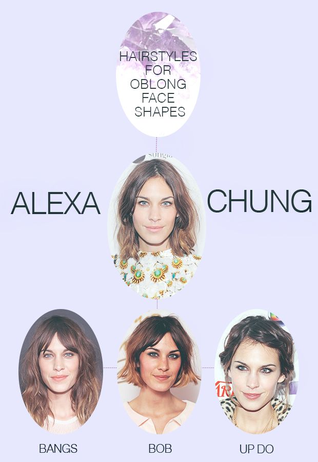 Hair To Suit Oblong Face Shapes Face Shape Hairstyles Oblong