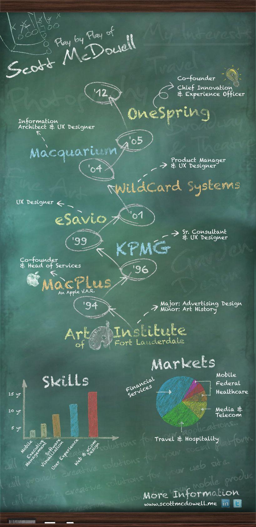 Resume Designs | Infographics | Pinterest | Infographic, Infographic ...