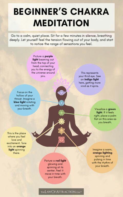 Beginner's Chakra Meditation