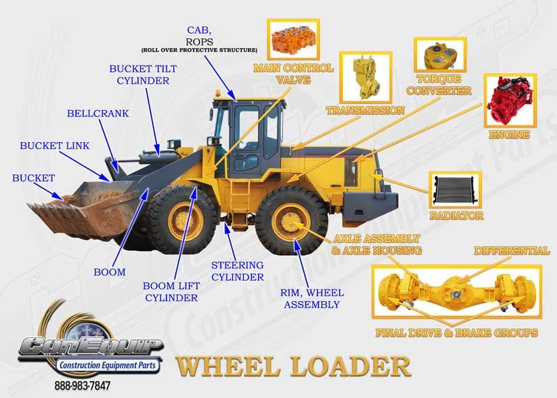 Wheel Loader Part Diagram Img