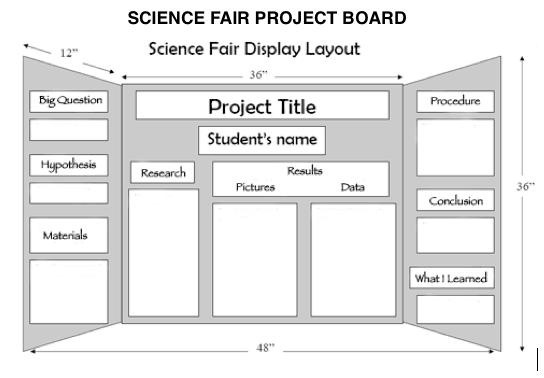 Science Fair Design Tips
