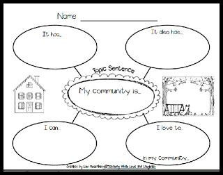 Teaching With Love and Laughter: community bubble map