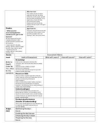 Deped K To 12 Lesson Plan Template Unit Plan Template