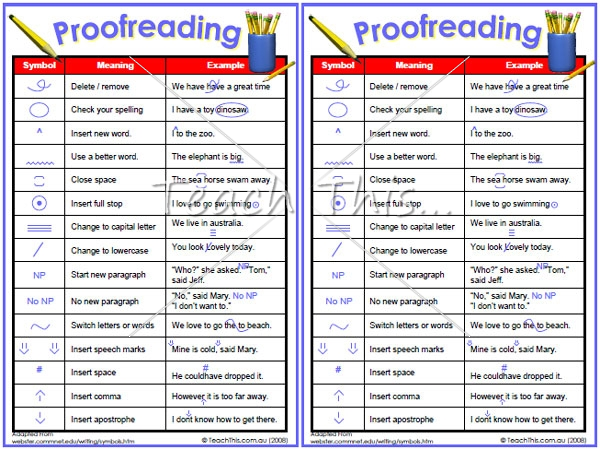 Essay proofread verbs