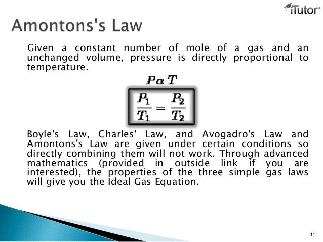 Avogadro S Law Charles Law Chemistry