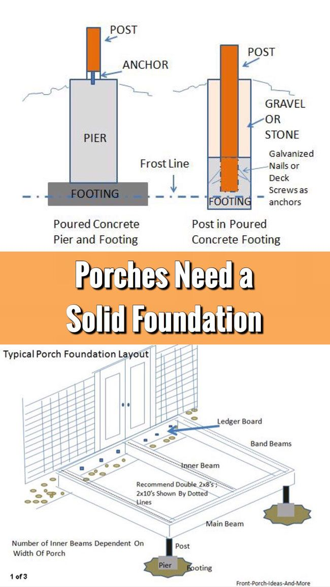 Porch Foundations Porch Repairs Porch Footing Porch Repair Concrete Posts Concrete Footings