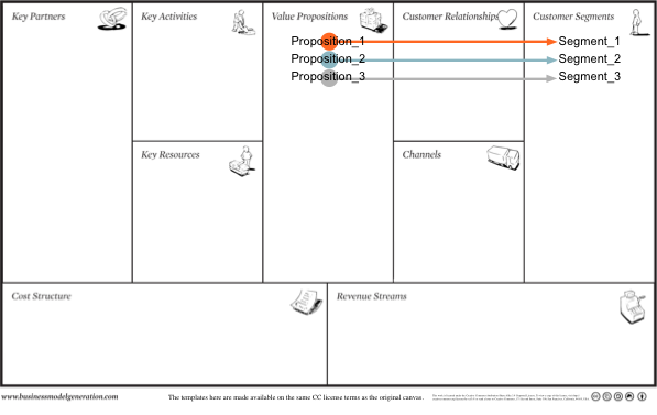 Business model canvas google search business model canvas business model canvas google search accmission Choice Image