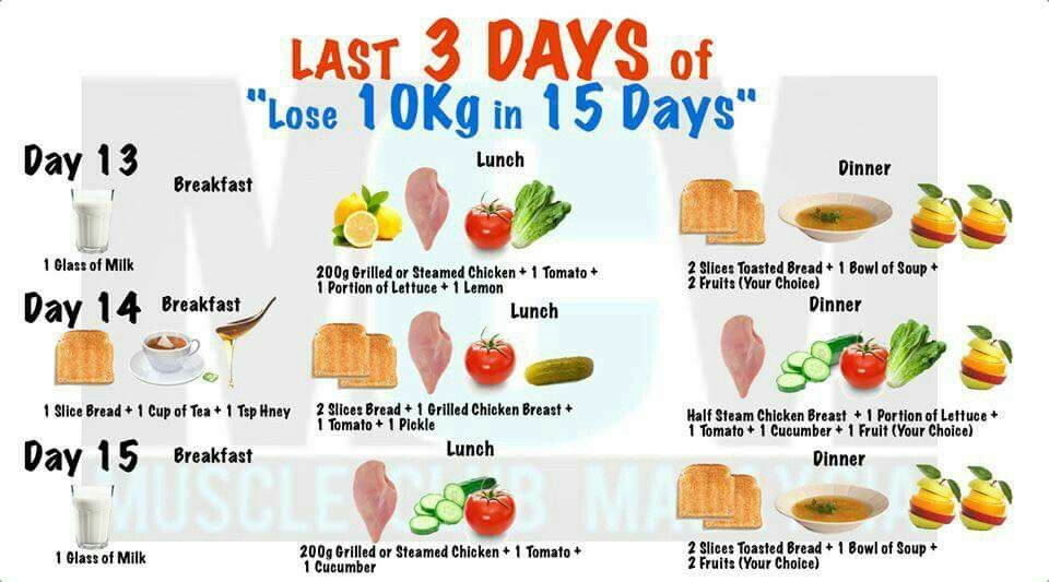 Lose 10 kg in 15 days 5/5