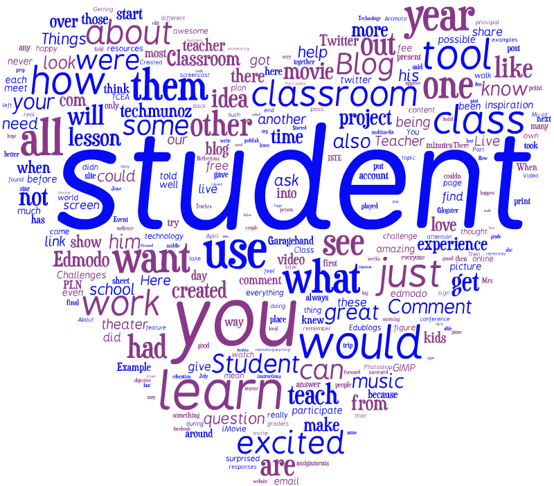 Word cloud is great for inside the classroom. Teachers are