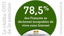 78,5 % des Français se déclarent incapables de vivre sans Internet         C'est ce que révèle le « chiffre OTO Research » de cette semaine à partir de son « Observatoire de tendances ».