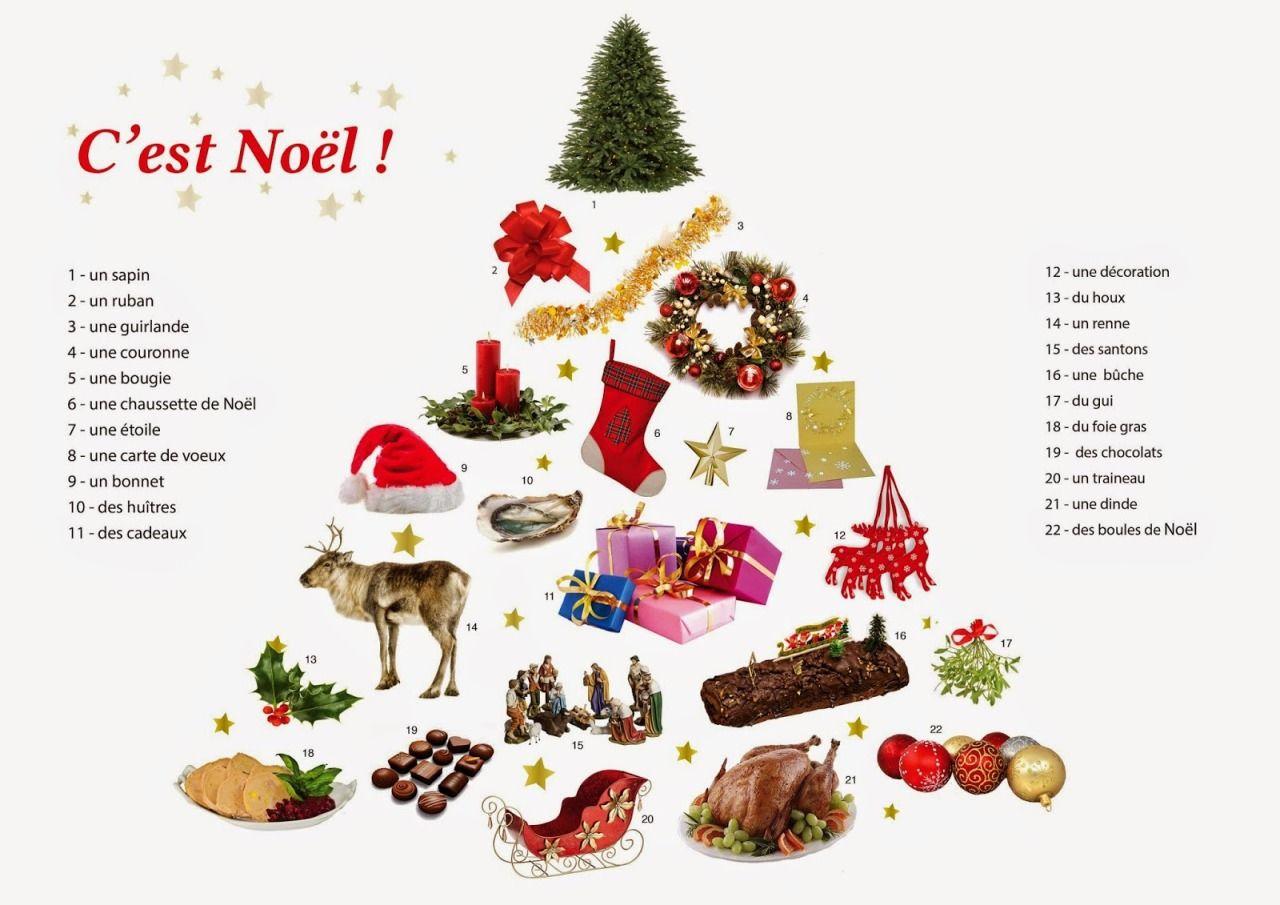 Les Origines Et Traditions De Noel France