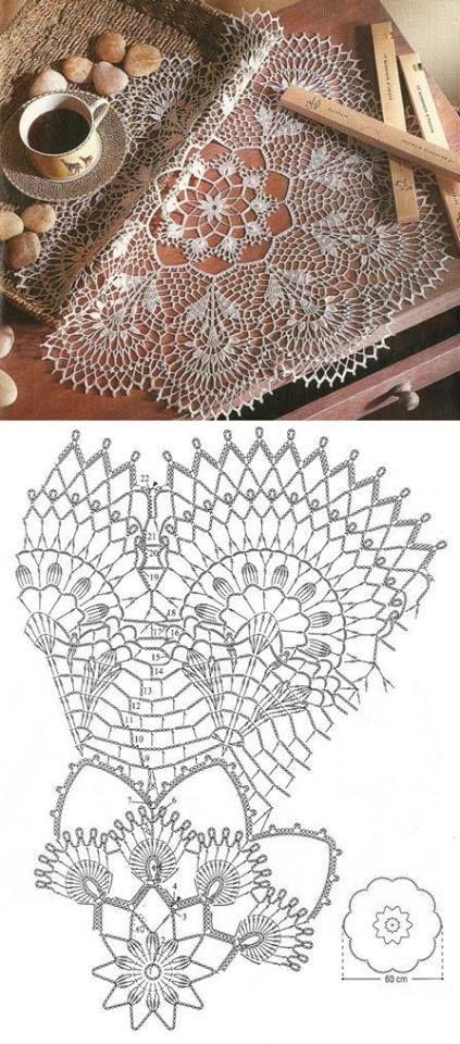KUFER z artystycznym rękodziełem : Serwetki koronkowe szydełkiem