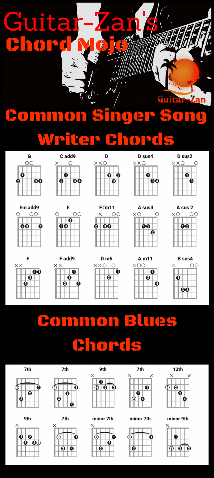 guitar chords .. 7396 guitarchords