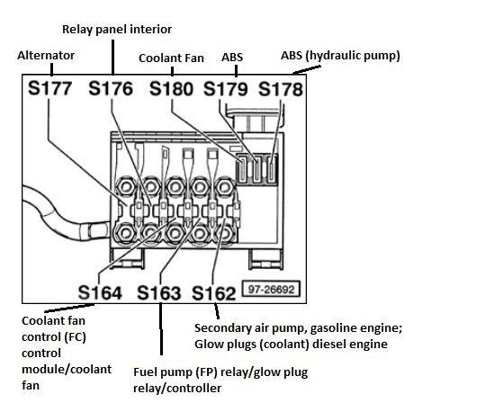 2003 jetta fuse box melt down  wiring diagram powerdreama