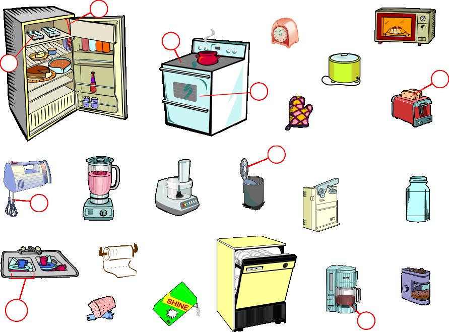 Cosas en la cocina la casa y quehaceres pinterest for Vocabulario cocina frances