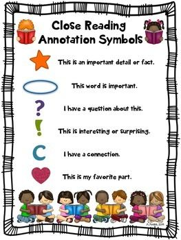 Close Reading Annotation Symbols Chart In Color And B W Close Reading Symbols Close Reading Reading Posters