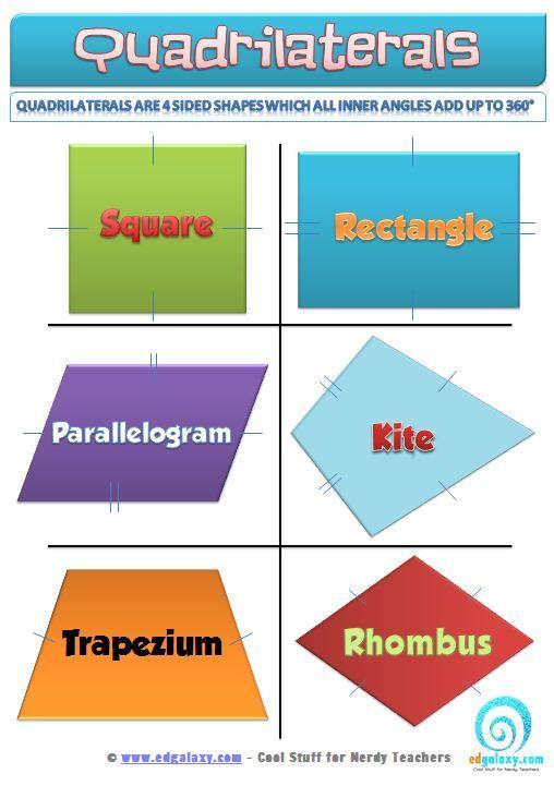 Innovative Math Classrooms ~ Free classroom poster quadrilaterals innovative math