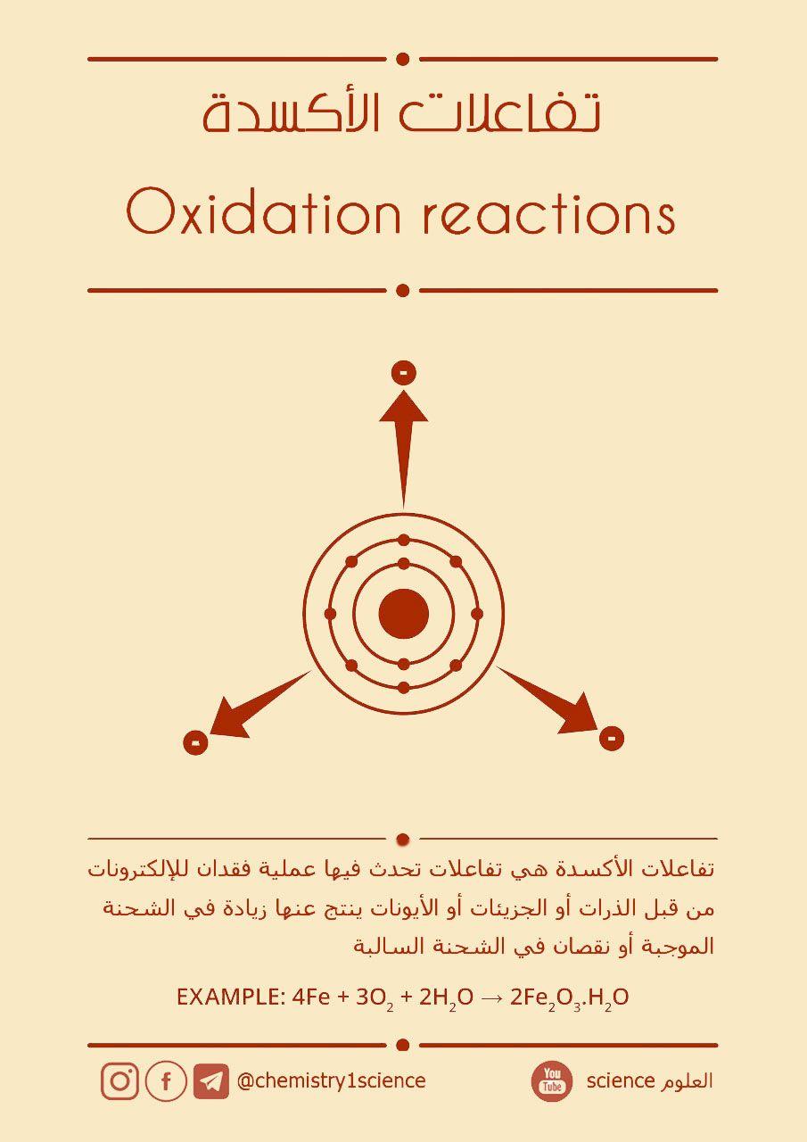 تفاعلات الأكسدة Oxidation Reactions Oxidation Science Reactions